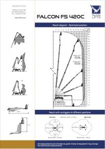 thumbnail of FS 420C Datenblatt – DE