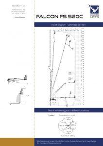 thumbnail of Falcon datasheet FS 520C