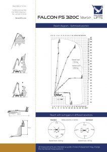 thumbnail of Falcon datasheet FS320C Vario