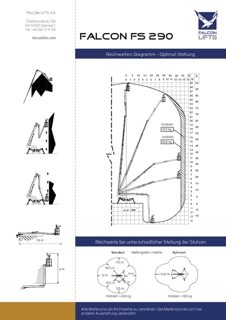 thumbnail of FS 290 Datenblatt – DE