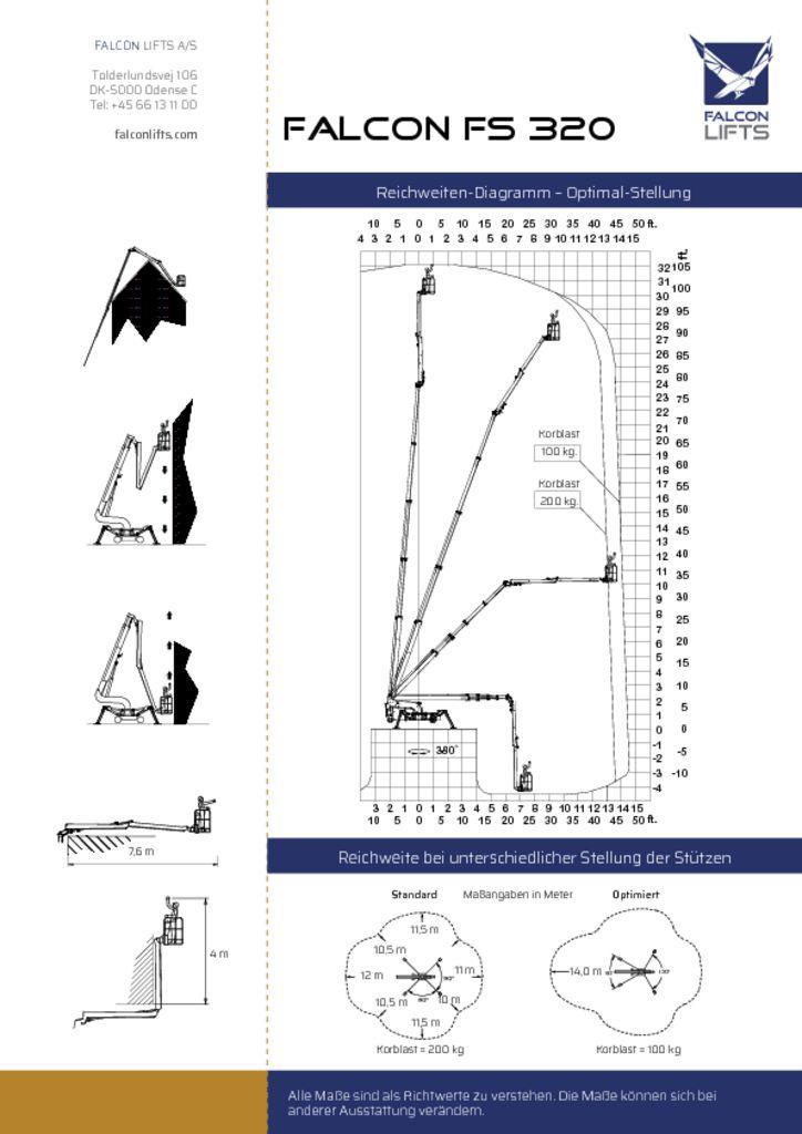 thumbnail of FS 320 Datenblatt – DE