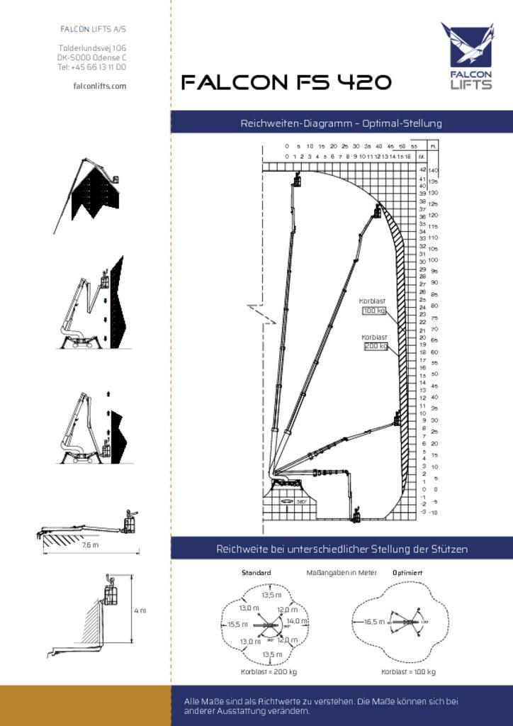 thumbnail of FS 420 Datenblatt – DE