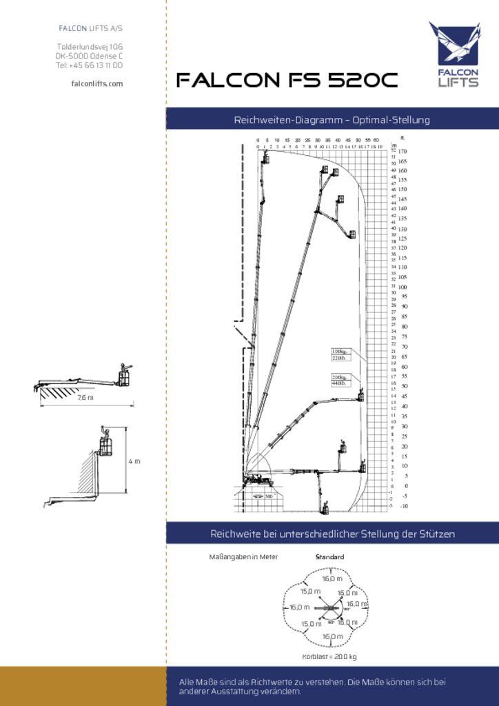 thumbnail of FS 520C Datenblatt – DE